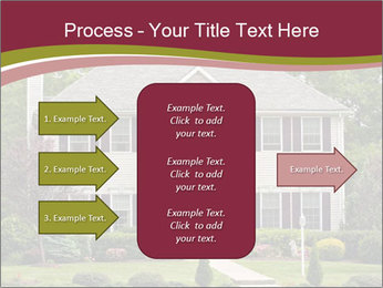 A large custom built luxury house in a residential neighborhood PowerPoint Templates - Slide 85