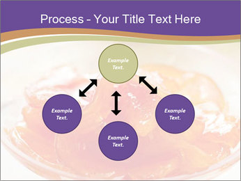 Sweet quince jam in glass dish with spoon PowerPoint Template - Slide 91