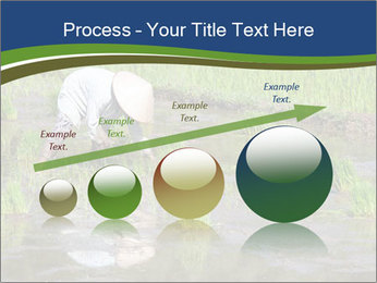 Rice Planting PowerPoint Templates - Slide 87