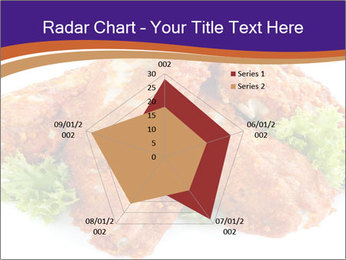 Chicken Appetizer PowerPoint Templates - Slide 51