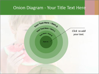 Watermelon PowerPoint Templates - Slide 61