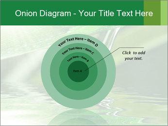 Fresh grass PowerPoint Template - Slide 61