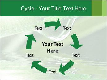 Fresh grass PowerPoint Template - Slide 62