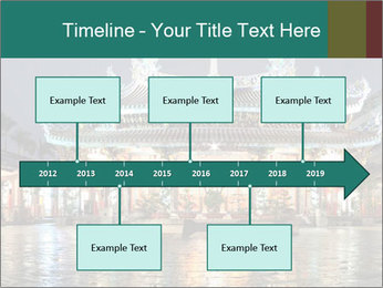 Traditional Chinese PowerPoint Templates - Slide 28