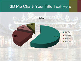 Traditional Chinese PowerPoint Templates - Slide 35
