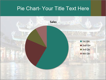 Traditional Chinese PowerPoint Templates - Slide 36