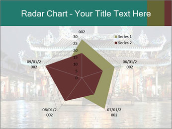 Traditional Chinese PowerPoint Template - Slide 51