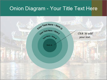 Traditional Chinese PowerPoint Templates - Slide 61