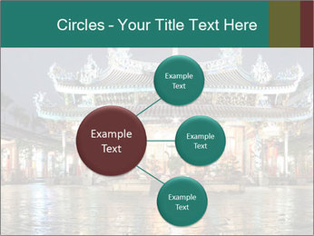 Traditional Chinese PowerPoint Templates - Slide 79