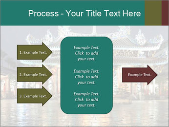 Traditional Chinese PowerPoint Templates - Slide 85