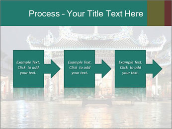 Traditional Chinese PowerPoint Template - Slide 88