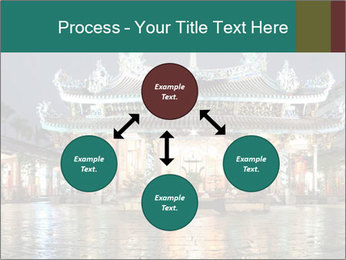 Traditional Chinese PowerPoint Templates - Slide 91