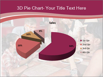 Friends At Restaurant PowerPoint Templates - Slide 35