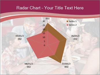 Friends At Restaurant PowerPoint Templates - Slide 51