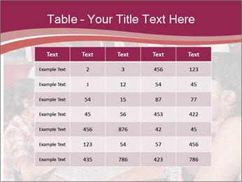 Friends At Restaurant PowerPoint Templates - Slide 55