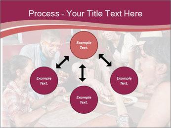 Friends At Restaurant PowerPoint Templates - Slide 91