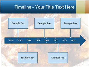 Roasted Wings PowerPoint Templates - Slide 28