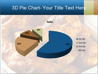 Roasted Wings PowerPoint Templates - Slide 35