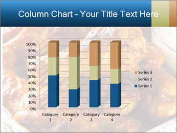 Roasted Wings PowerPoint Templates - Slide 50