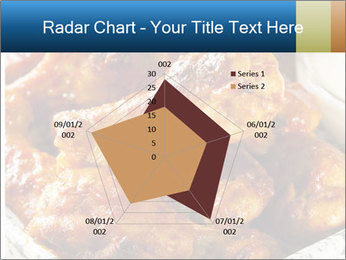 Roasted Wings PowerPoint Templates - Slide 51