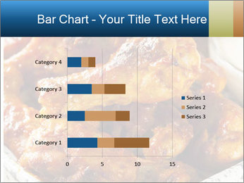 Roasted Wings PowerPoint Template - Slide 52
