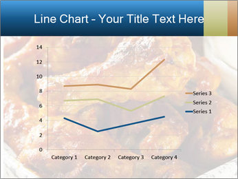 Roasted Wings PowerPoint Templates - Slide 54