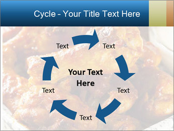 Roasted Wings PowerPoint Templates - Slide 62