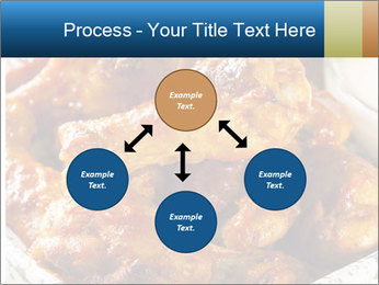 Roasted Wings PowerPoint Templates - Slide 91