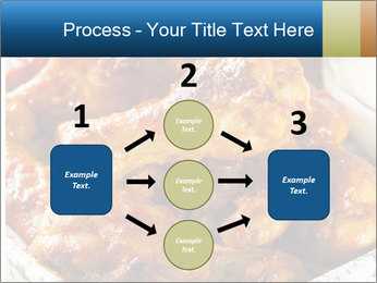 Roasted Wings PowerPoint Templates - Slide 92