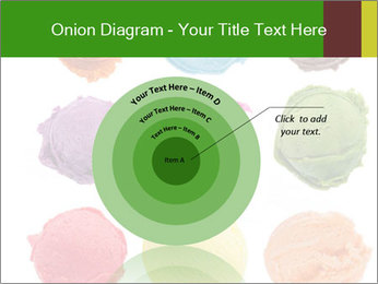 Food Coloring PowerPoint Templates - Slide 61