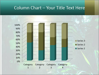 Green Jungle PowerPoint Template - Slide 50