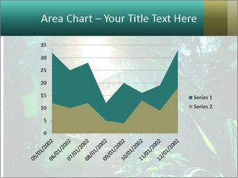 Green Jungle PowerPoint Templates - Slide 53