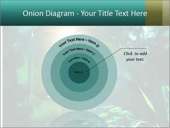 Green Jungle PowerPoint Template - Slide 61