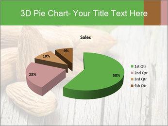 Organic Almonds PowerPoint Template - Slide 35