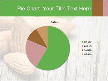 Organic Almonds PowerPoint Templates - Slide 36