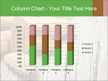Organic Almonds PowerPoint Template - Slide 50
