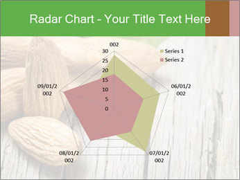 Organic Almonds PowerPoint Template - Slide 51