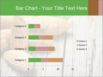 Organic Almonds PowerPoint Templates - Slide 52