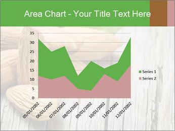 Organic Almonds PowerPoint Templates - Slide 53