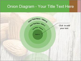 Organic Almonds PowerPoint Template - Slide 61