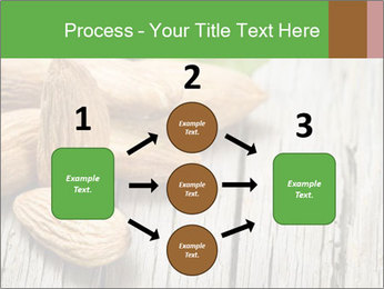 Organic Almonds PowerPoint Template - Slide 92