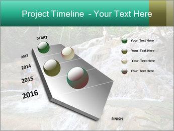 Dunn's River Fall PowerPoint Template - Slide 26