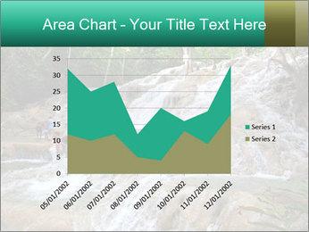 Dunn's River Fall PowerPoint Template - Slide 53