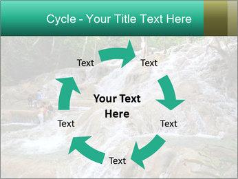 Dunn's River Fall PowerPoint Template - Slide 62