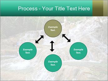 Dunn's River Fall PowerPoint Template - Slide 91