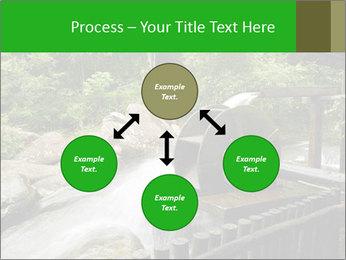 Beautiful Water Cascade PowerPoint Templates - Slide 91