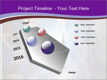 Zodiac Prediction PowerPoint Template - Slide 26