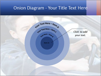 Shouting Driver PowerPoint Templates - Slide 61