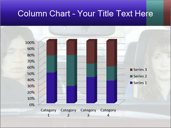 Mother And Daughter In Car PowerPoint Templates - Slide 50