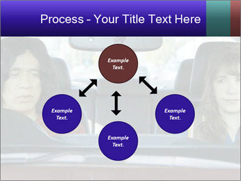 Mother And Daughter In Car PowerPoint Templates - Slide 91